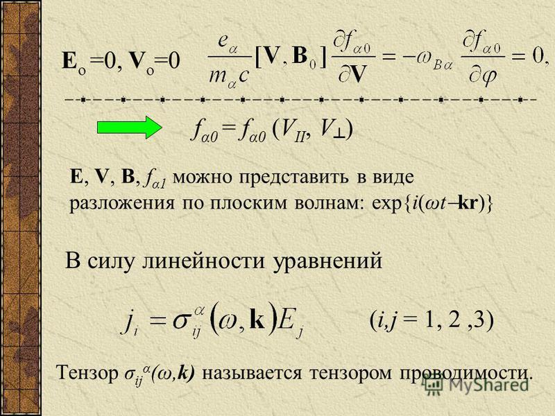 Е о =0, V o =0 f α0 = f α0 (V II, V ) Е, V, В, f α1 можно представить в виде разложения по плоским волнам: exp{i(ωt kr)} В силу линейности уравнений (i,j = 1, 2,3) Тензор σ ij α (ω,k) называется тензором проводимости.