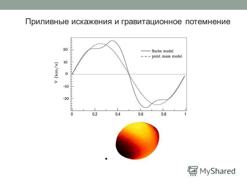 Приливные искажения и гравитационное потемнение