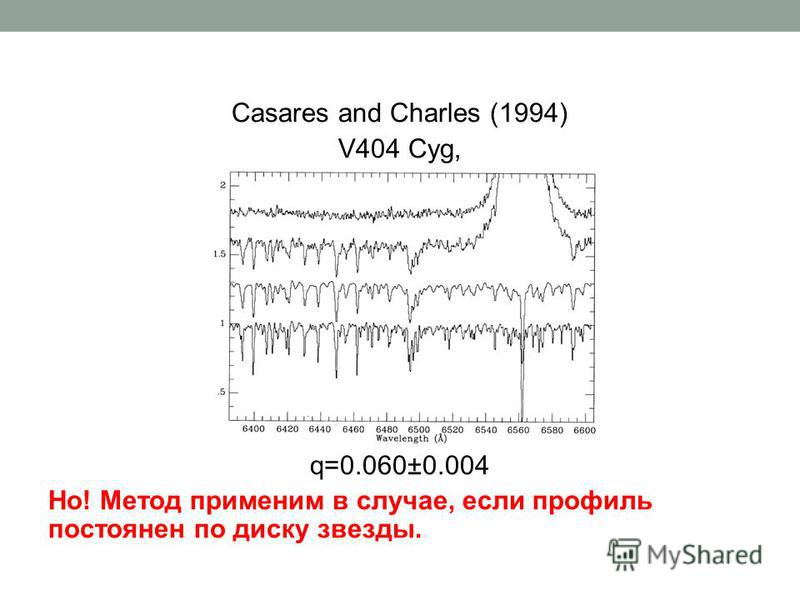 Casares and Charles (1994) V404 Cyg, q=0.060±0.004 Но! Метод применим в случае, если профиль постоянен по диску звезды.
