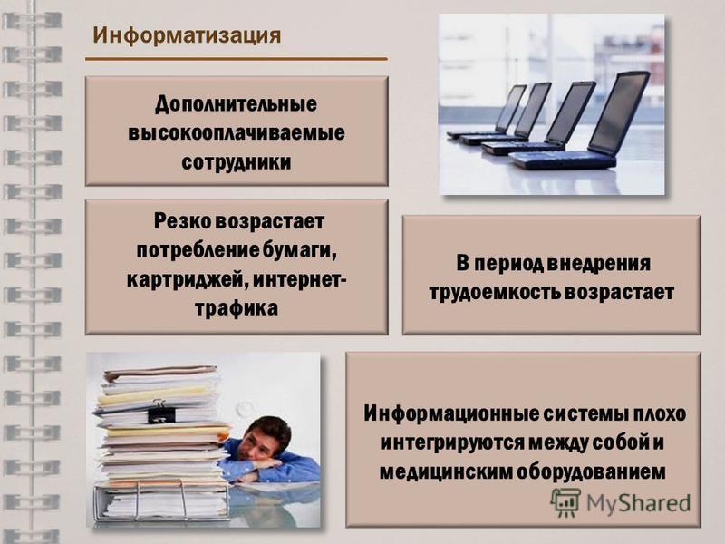 Информатизация Дополнительные высокооплачиваемые сотрудники Резко возрастает потребление бумаги, картриджей, интернет- трафика В период внедрения трудоемкость возрастает Информационные системы плохо интегрируются между собой и медицинским оборудовани