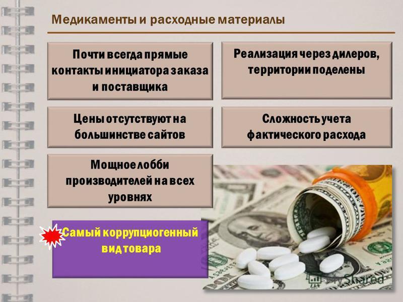 Медикаменты и расходные материалы Цены отсутствуют на большинстве сайтов Почти всегда прямые контакты инициатора заказа и поставщика Сложность учета фактического расхода Реализация через дилеров, территории поделены Мощное лобби производителей на все