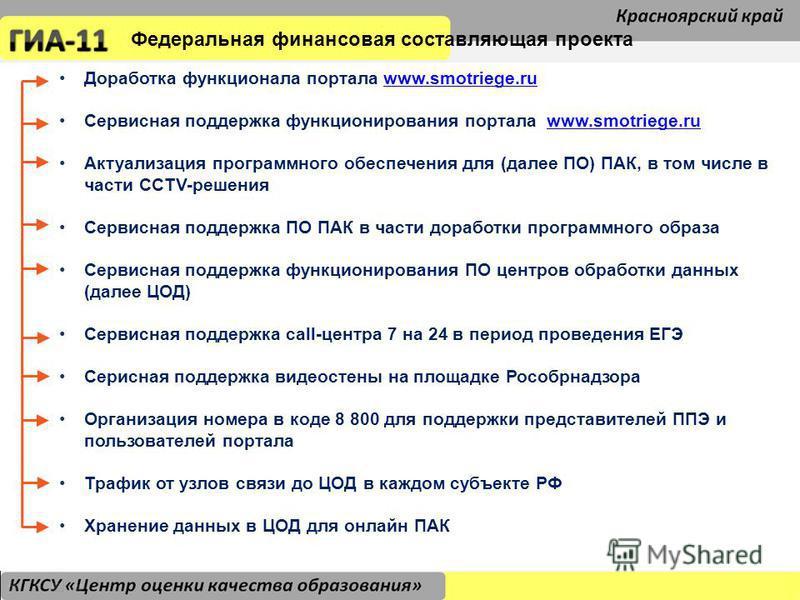Доработка функционала портала www.smotriege.ruwww.smotriege.ru Сервисная поддержка функционирования портала www.smotriege.ruwww.smotriege.ru Актуализация программного обеспечения для (далее ПО) ПАК, в том числе в части CCTV-решения Сервисная поддержк