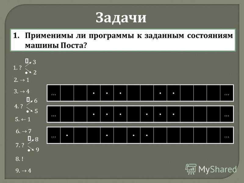 Задачи 1. Применимы ли программы к заданным состояниям машины Поста ? 1. ? 3 2 2. 1 3. 4 4. ? 6 5 5. 1 6. 7 7. ? 8 9 8. ! 9. 4 …… …… ……
