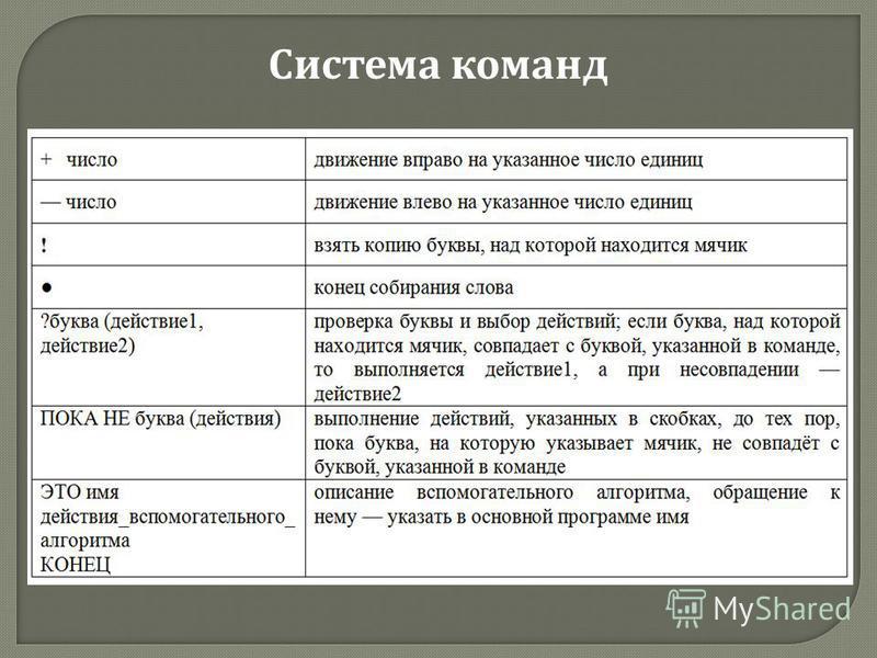 Система команд