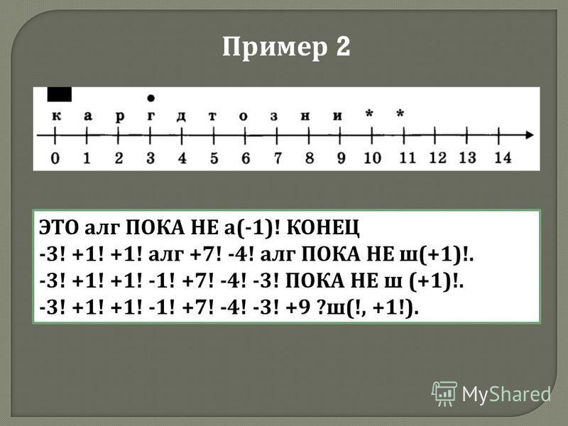 Пример 2 ЭТО алг ПОКА НЕ а (-1)! КОНЕЦ -3! +1! +1! алг +7! -4! алг ПОКА НЕ ш (+1)!. -3! +1! +1! -1! +7! -4! -3! ПОКА НЕ ш (+1)!. -3! +1! +1! -1! +7! -4! -3! +9 ? ш (!, +1!).