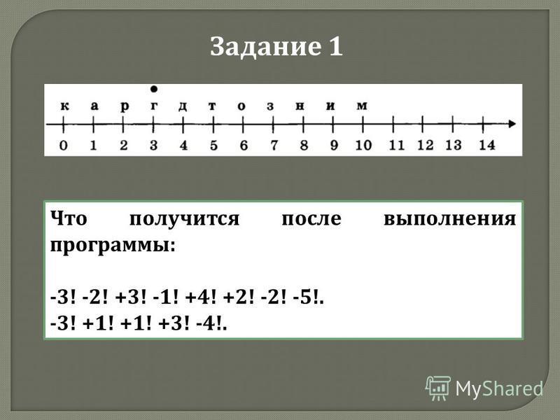 Что получится после выполнения программы : -3! -2! +3! -1! +4! +2! -2! -5!. -3! +1! +1! +3! -4!. Задание 1