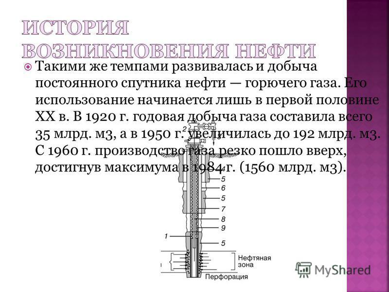 Такими же темпами развивалась и добыча постоянного спутника нефти горючего газа. Его использование начинается лишь в первой половине XX в. В 1920 г. годовая добыча газа составила всего 35 млрд. м 3, а в 1950 г. увеличилась до 192 млрд. м 3. С 1960 г.