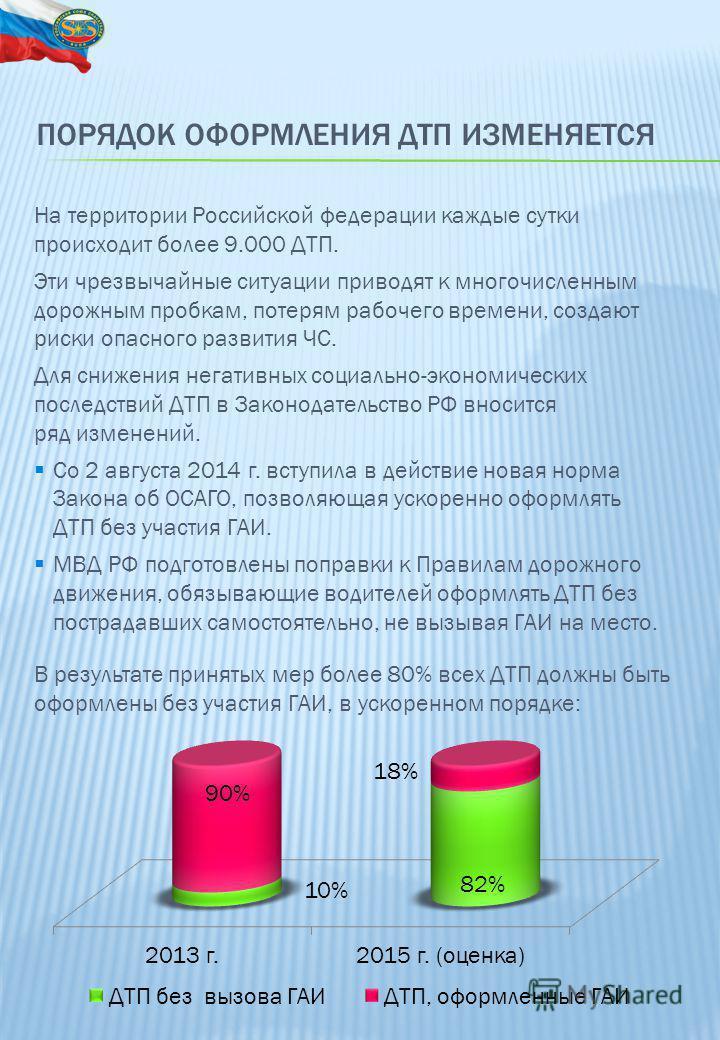 На территории Российской федерации каждые сутки происходит более 9.000 ДТП. Эти чрезвычайные ситуации приводят к многочисленным дорожным пробкам, потерям рабочего времени, создают риски опасного развития ЧС. Для снижения негативных социально-экономич