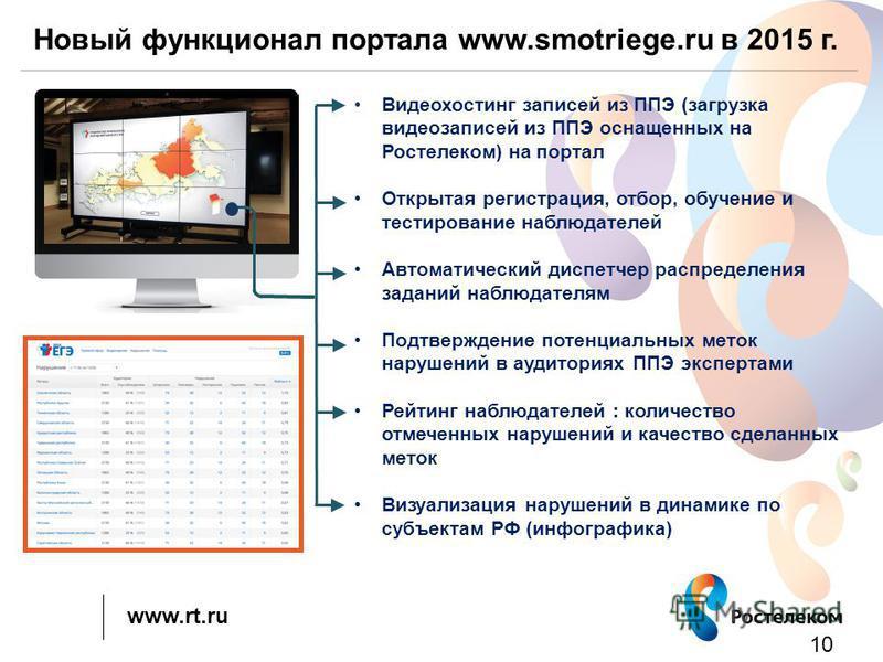 www.rt.ru Новый функционал портала www.smotriege.ru в 2015 г. 10 Видеохостинг записей из ППЭ (загрузка видеозаписей из ППЭ оснащенных на Ростелеком) на портал Открытая регистрация, отбор, обучение и тестирование наблюдателей Автоматический диспетчер