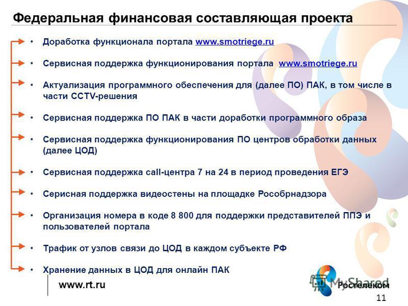 www.rt.ru Федеральная финансовая составляющая проекта 11 Доработка функционала портала www.smotriege.ruwww.smotriege.ru Сервисная поддержка функционирования портала www.smotriege.ruwww.smotriege.ru Актуализация программного обеспечения для (далее ПО)