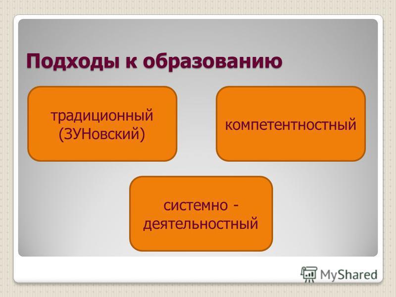 Подходы к образованию 2 традиционный (ЗУНовский) компетентностный системно - деятельностный