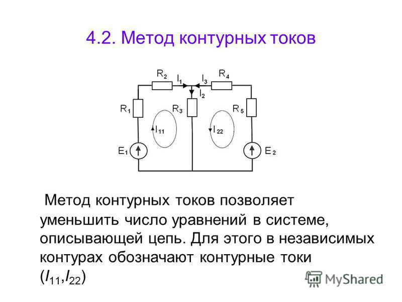 4.2. Метод контурных токов Метод контурных токов позволяет уменьшить число уравнений в системе, описывающей цепь. Для этого в независимых контурах обозначают контурные токи (I 11,I 22 )