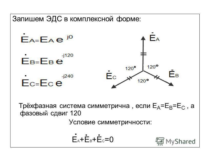Запишем ЭДС в комплексной форме : Трёхфазная система симметрична, если E A =E B =E C, а фазовый сдвиг 120 Условие симметричности: E A +E B +E C =0