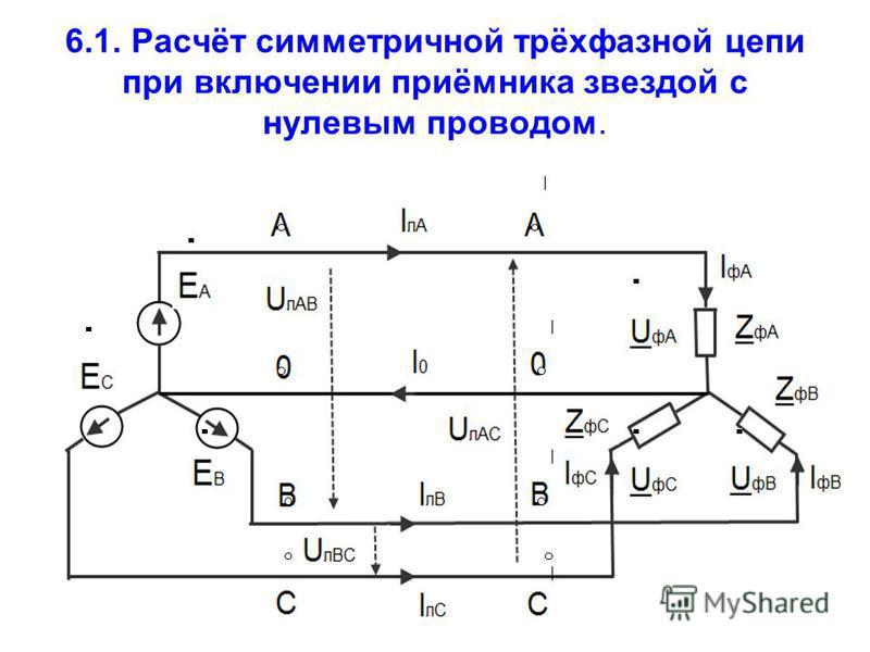 6.1. Расчёт симметричной трёхфазной цепи при включении приёмника звездой с нулевым проводом.