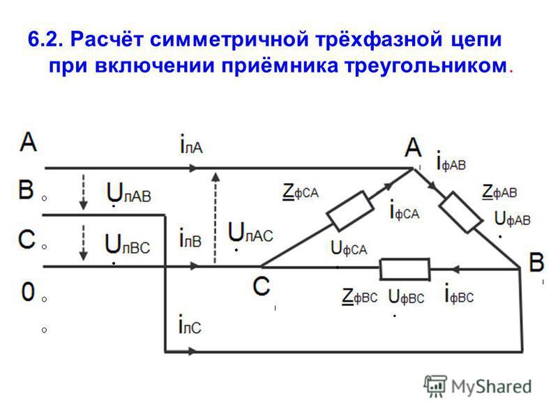 6.2. Расчёт симметричной трёхфазной цепи при включении приёмника треугольником.