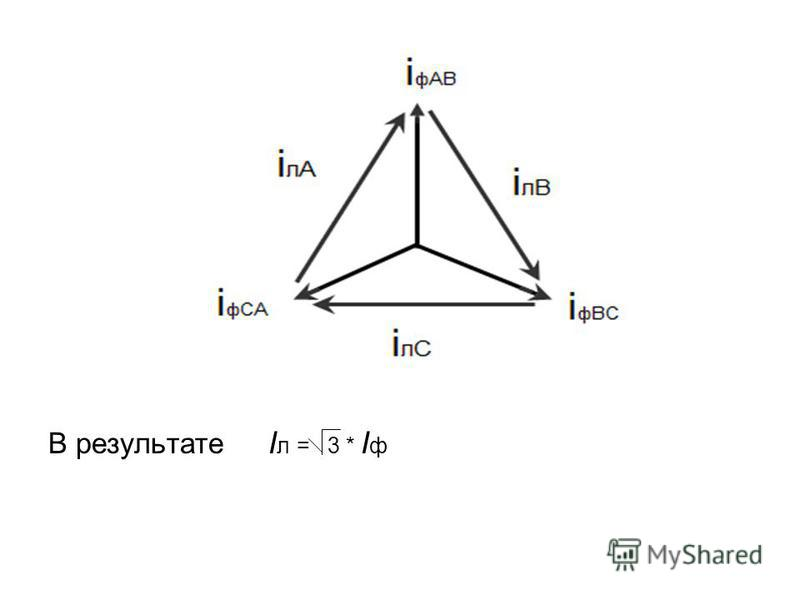 В результате I л = 3 * I ф
