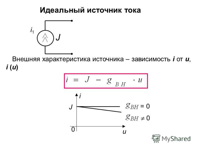 J Идеальный источник тока Внешняя характеристика источника – зависимость i от u, i (u) i J 0 u = 0 0 i1i1