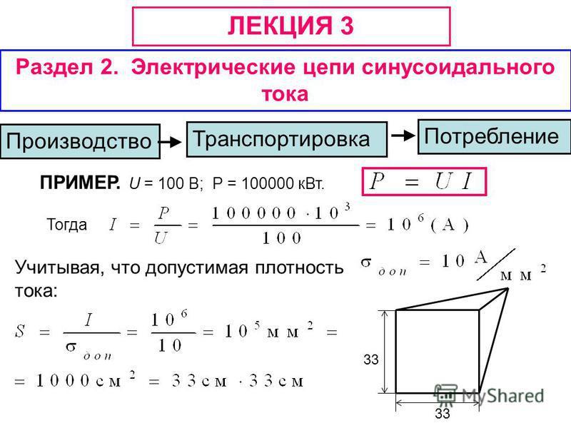 Раздел 2. Электрические цепи синусоидального тока Производство Транспортировка Потребление ПРИМЕР. U = 100 В; Р = 100000 к Вт. Тогда Учитывая, что допустимая плотность тока: 33 ЛЕКЦИЯ 3