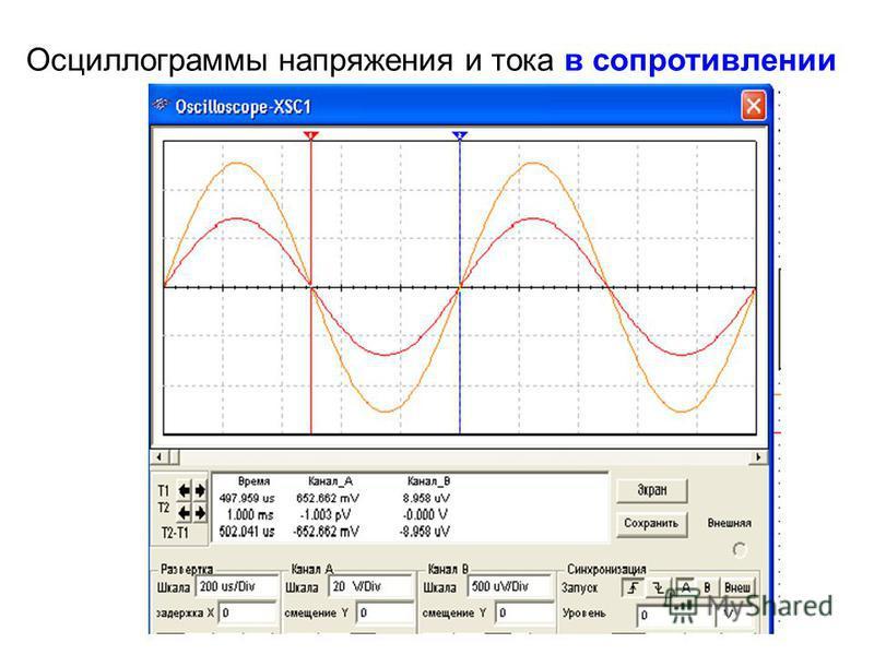 Осциллограммы напряжения и тока в сопротивлении