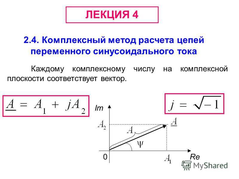 2.4. Комплексный метод расчета цепей переменного синусоидального тока Каждому комплексному числу на комплексной плоскости соответствует вектор. 0 Im Re ЛЕКЦИЯ 4