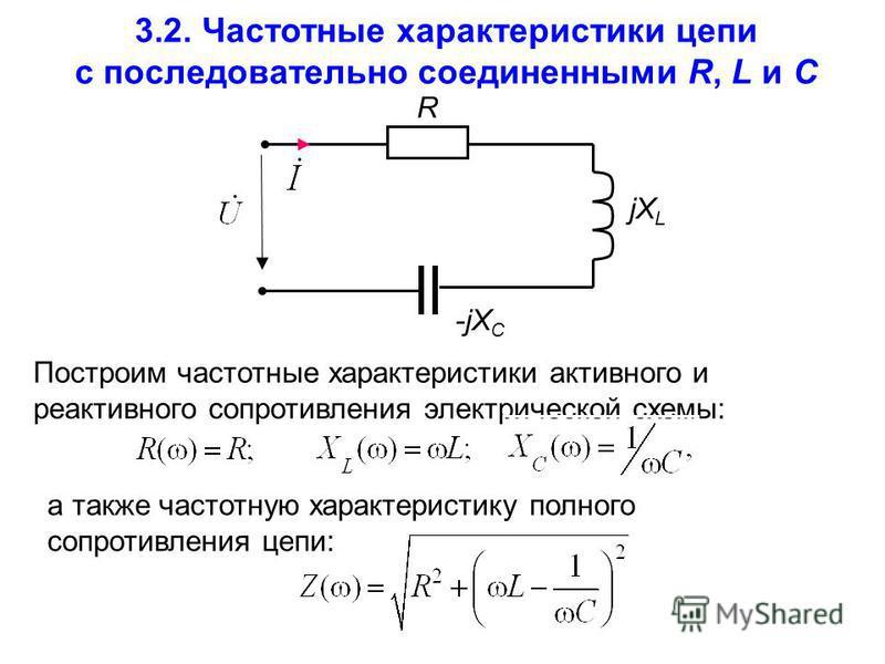 3.2. Частотные характеристики цепи с последовательно соединенными R, L и С jX L R -jX C Построим частотные характеристики активного и реактивного сопротивления электрической схемы: а также частотную характеристику полного сопротивления цепи:
