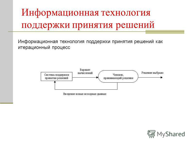 Информационная технология поддержки принятия решений Информационная технология поддержки принятия решений как итерационный процесс