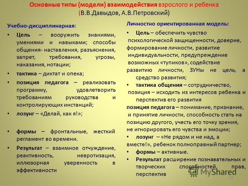 Основные типы (модели) взаимодействия взрослого и ребенка (В.В.Давыдов, А.В.Петровский) Учебно-дисциплинарная: Цель – вооружить знаниями, умениями и навыками; способы общения- наставления, разъяснения, запрет, требования, угрозы, наказания, нотации;