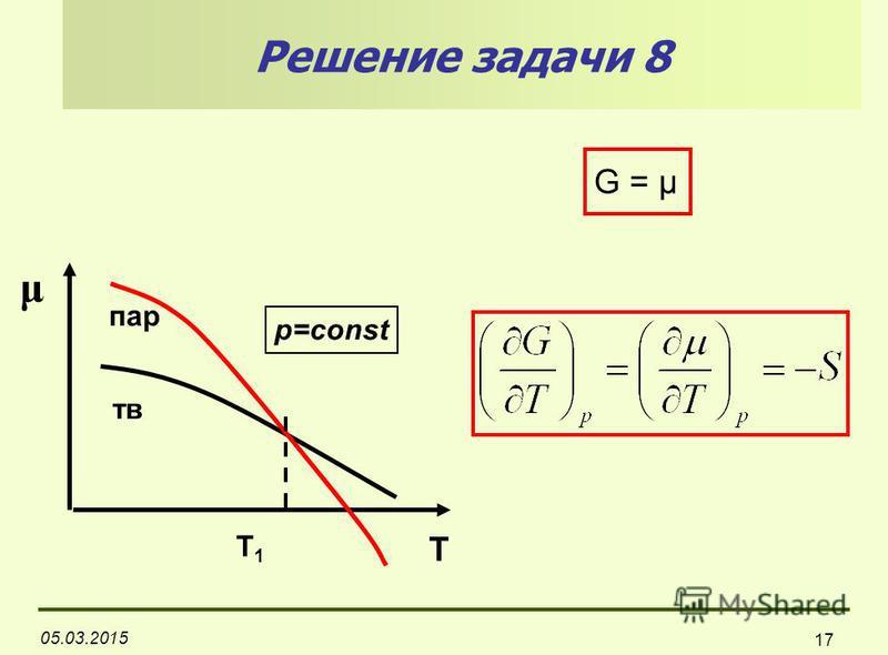 05.03.2015 17 μ Т пар тв Т1Т1 p=const Решение задачи 8 G = μ