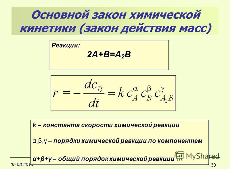 05.03.2015 30 Основной закон химической кинетики (закон действия масс) Реакция: 2А+В=А 2 В k – константа скорости химической реакции α,β,γ – порядки химической реакции по компонентам α+β+γ – общий порядок химической реакции