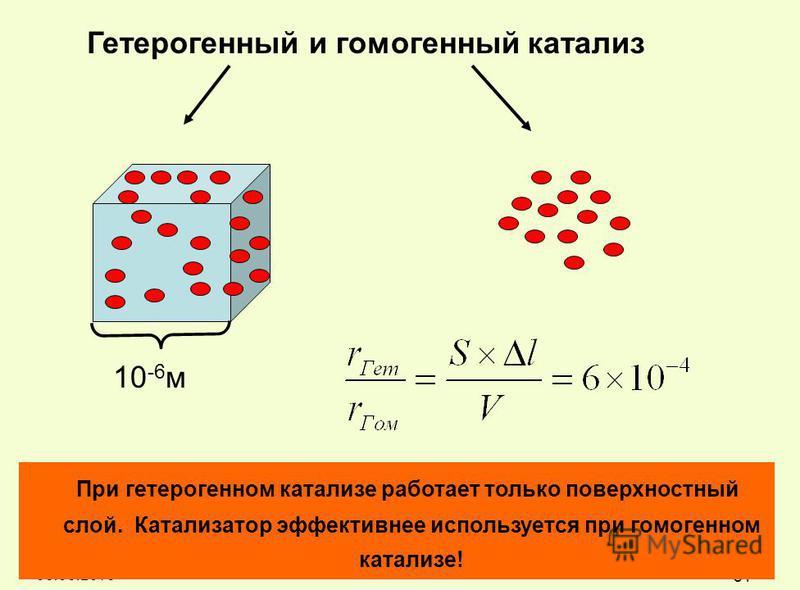 05.03.2015 81 Гетерогенный и гомогенный катализ 10 -6 м При гетерогенном катализе работает только поверхностный слой. Катализатор эффективнее используется при гомогенном катализе!