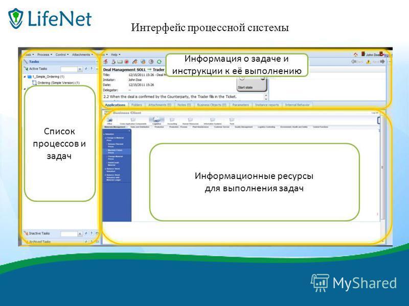 финиш Интерфейс процессной системы Информационные ресурсы для выполнения задач Список процессов и задач Информация о задаче и инструкции к её выполнению