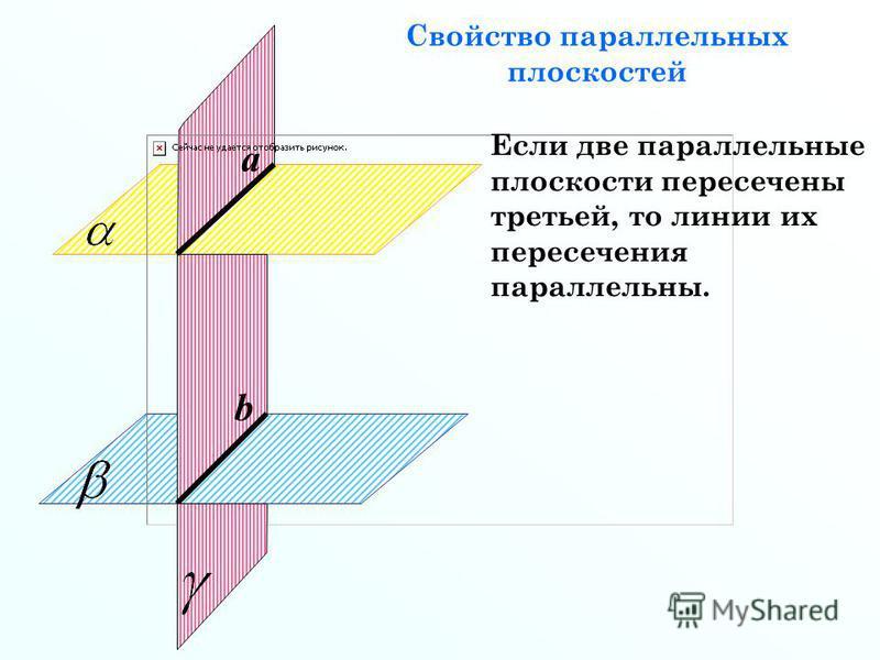 а b Свойство параллельных плоскостей Если две параллельные плоскости пересечены третьей, то линии их пересечения параллельны.