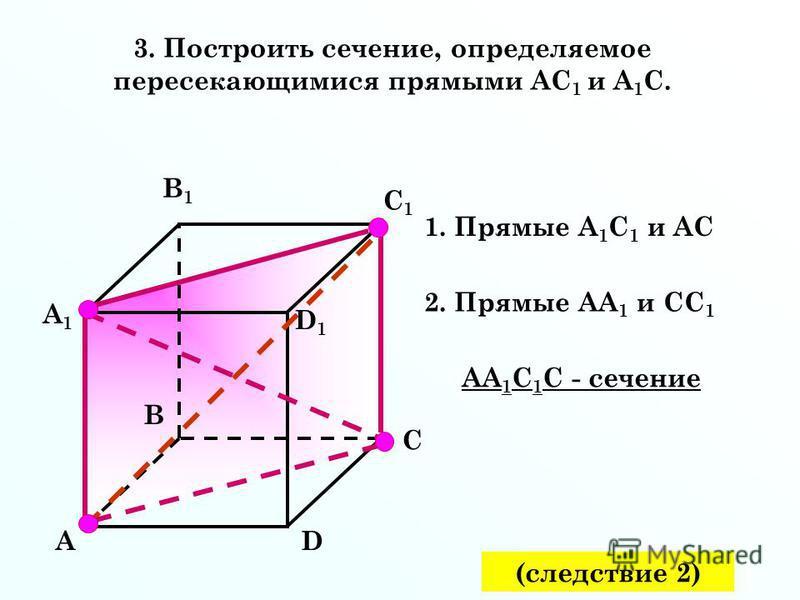 3. Построить сечение, определяемое пересекающимися прямыми АС 1 и А 1 С. А А1А1 В1В1 С1С1 D1D1 D В С 1. Прямые А 1 С 1 и АС 2. Прямые АА 1 и СС 1 АА 1 С 1 С - сечение (следствие 2)