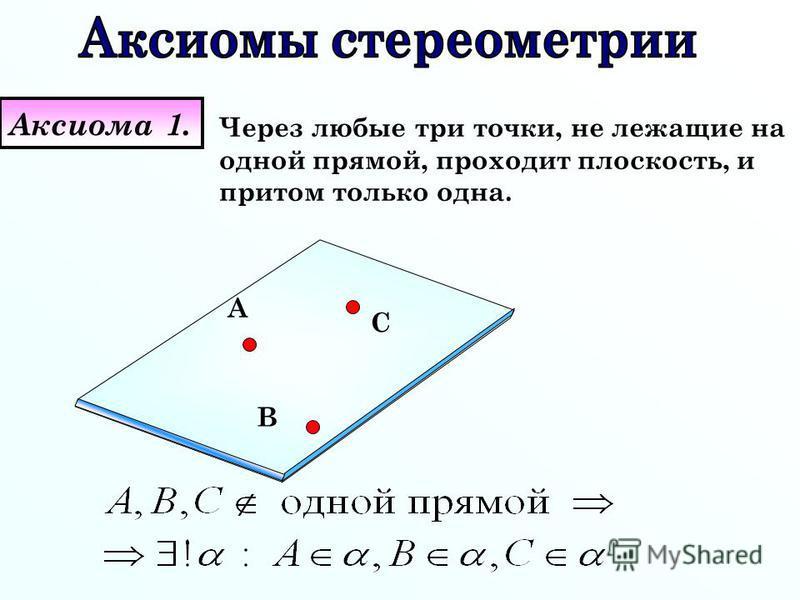 Аксиома 1. Через любые три точки, не лежащие на одной прямой, проходит плоскость, и притом только одна. A B C