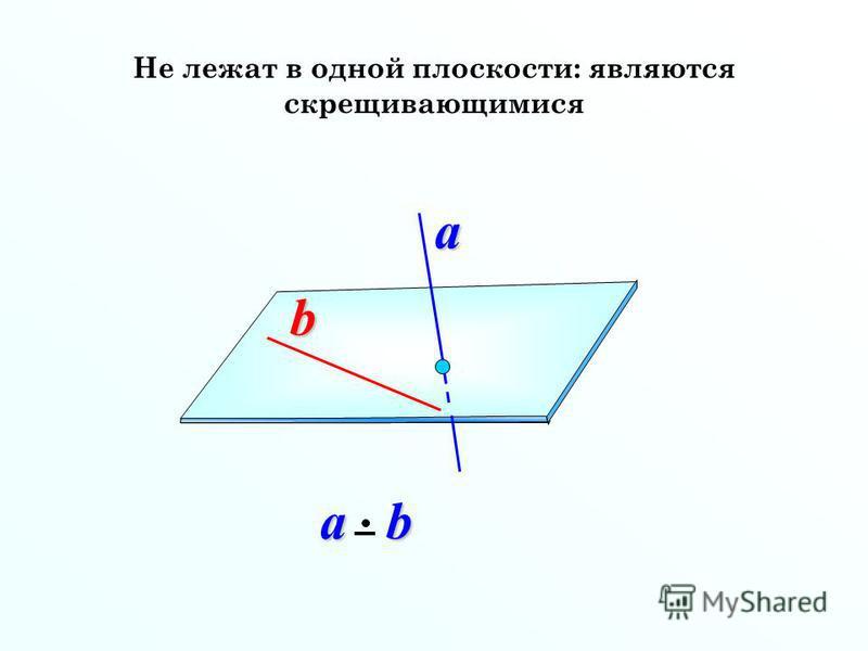 Не лежат в одной плоскости: являются скрещивающимисяb a b a