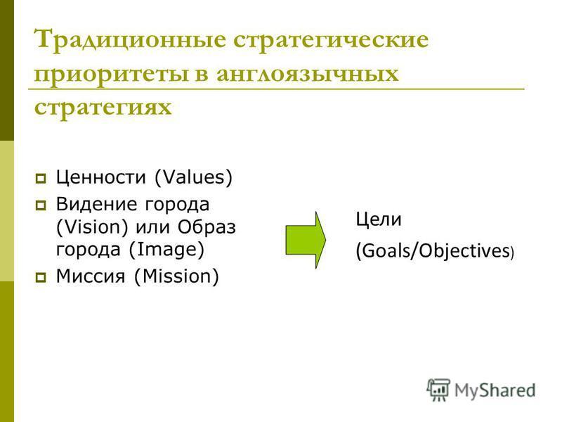 Традиционные стратегические приоритеты в англоязычных стратегиях Ценности (Values) Видение города (Vision) или Образ города (Image) Миссия (Mission) Цели (Goals/Objectives )