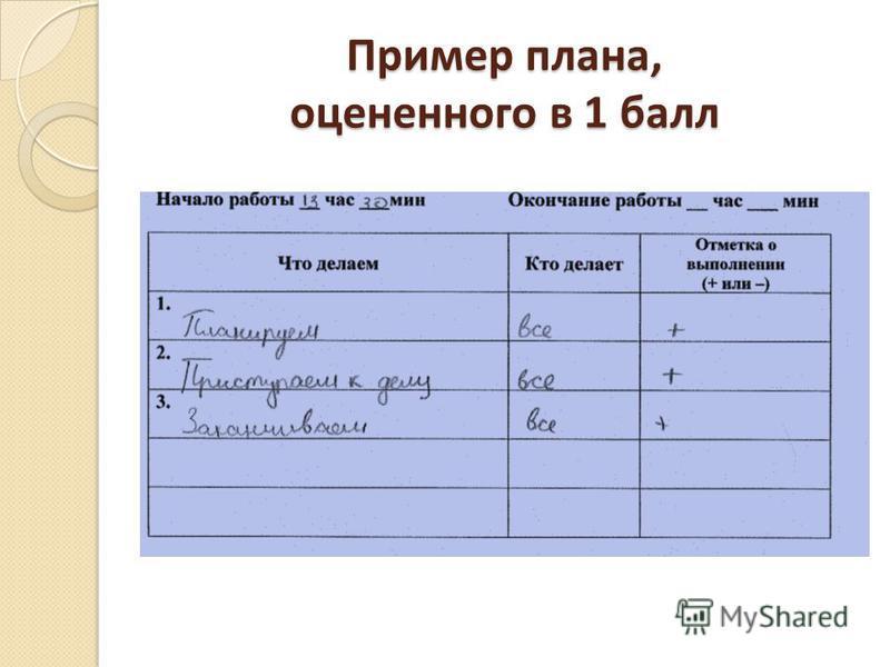 Пример плана, оцененного в 1 балл