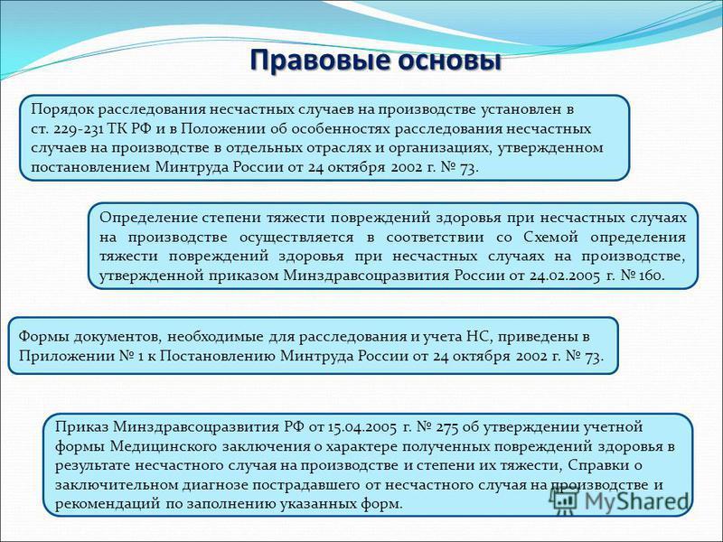 56 Правовые основы Порядок расследования несчастных случаев на производстве установлен в ст. 229-231 ТК РФ и в Положении об особенностях расследования несчастных случаев на производстве в отдельных отраслях и организациях, утвержденном постановлением