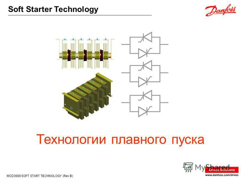 Soft Starter Technology MCD3000 SOFT START TECHNOLOGY (Rev B) Технологии плавного пуска