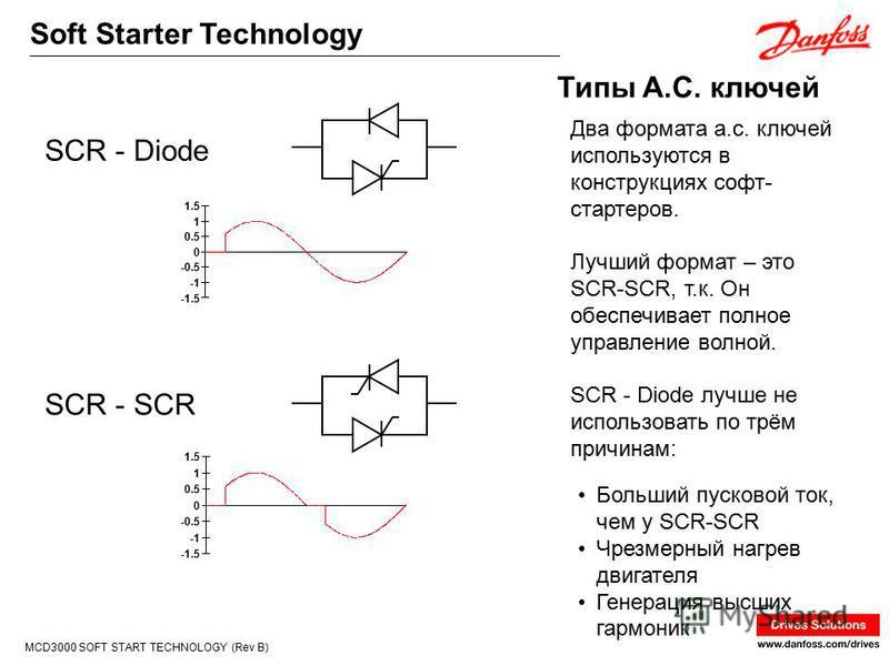 Soft Starter Technology MCD3000 SOFT START TECHNOLOGY (Rev B) Два формата a.c. ключей используются в конструкциях софт- стартеров. Лучший формат – это SCR-SCR, т.к. Он обеспечивает полное управление волной. SCR - Diode лучше не использовать по трём п