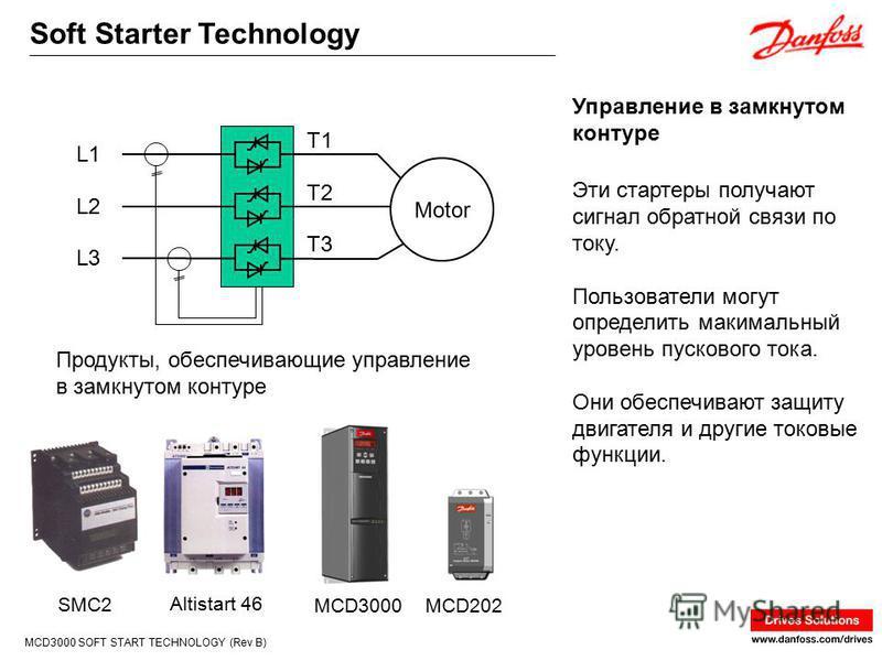 Soft Starter Technology MCD3000 SOFT START TECHNOLOGY (Rev B) Эти стартеры получают сигнал обратной связи по току. Пользователи могут определить максимальный уровень пускового тока. Они обеспечивают защиту двигателя и другие токовые функции. Управлен