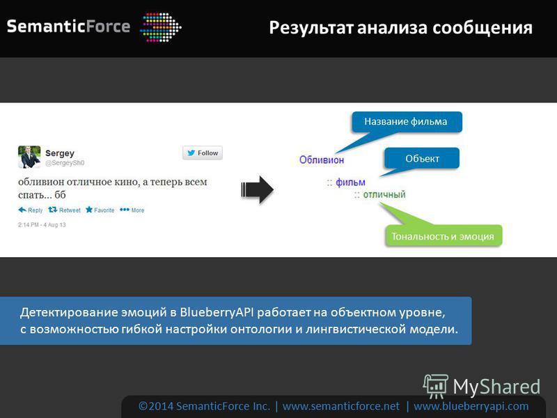 Результат анализа сообщения ©2014 SemanticForce Inc. | www.semanticforce.net | www.blueberryapi.com Детектирование эмоций в BlueberryAPI работает на объектном уровне, с возможностью гибкой настройки онтологии и лингвистической модели. Название фильма