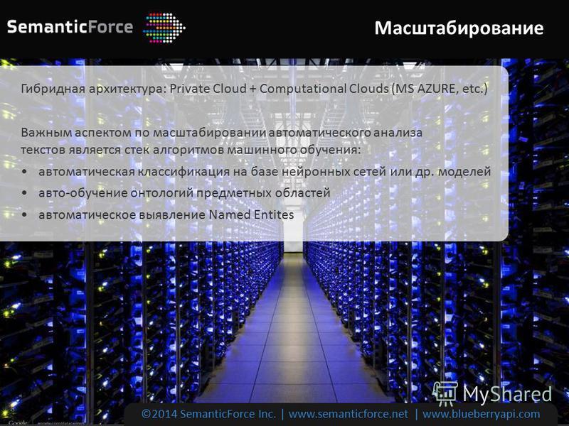Масштабирование ©2014 SemanticForce Inc. | www.semanticforce.net | www.blueberryapi.com Гибридная архитектура: Private Cloud + Computational Clouds (MS AZURE, etc.) Важным аспектом по масштабировании автоматического анализа текстов является стек алго