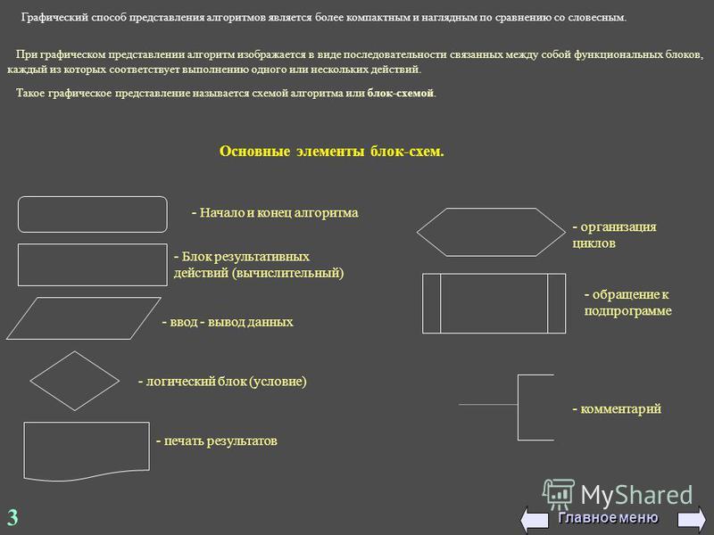 3 При графическом представлении алгоритм изображается в виде последовательности связанных между собой функциональных блоков, каждый из которых соответствует выполнению одного или нескольких действий. Такое графическое представление называется схемой