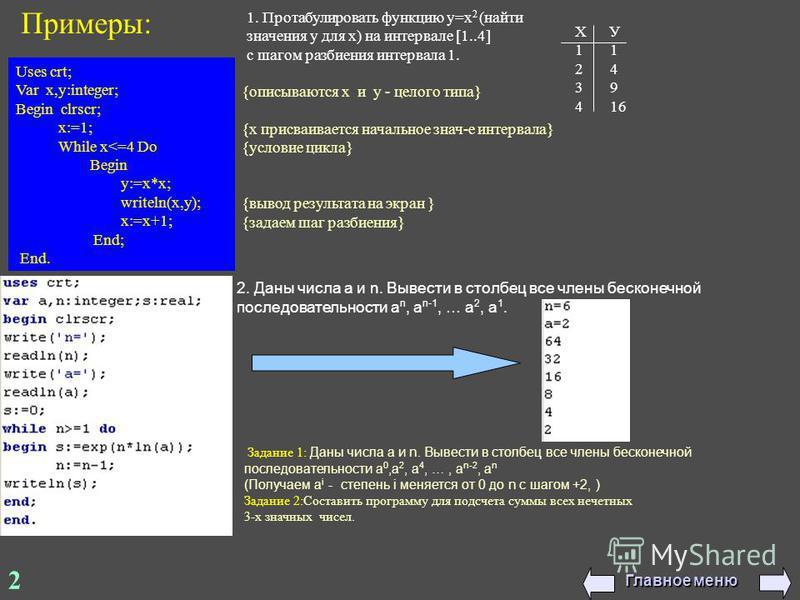 1. Протабулировать функцию y=x 2 (найти значения у для х) на интервале [1..4] с шагом разбиения интервала 1. Х У 1 2 4 3 9 4 16 Uses crt; Var x,y:integer; Begin clrscr; x:=1; While x