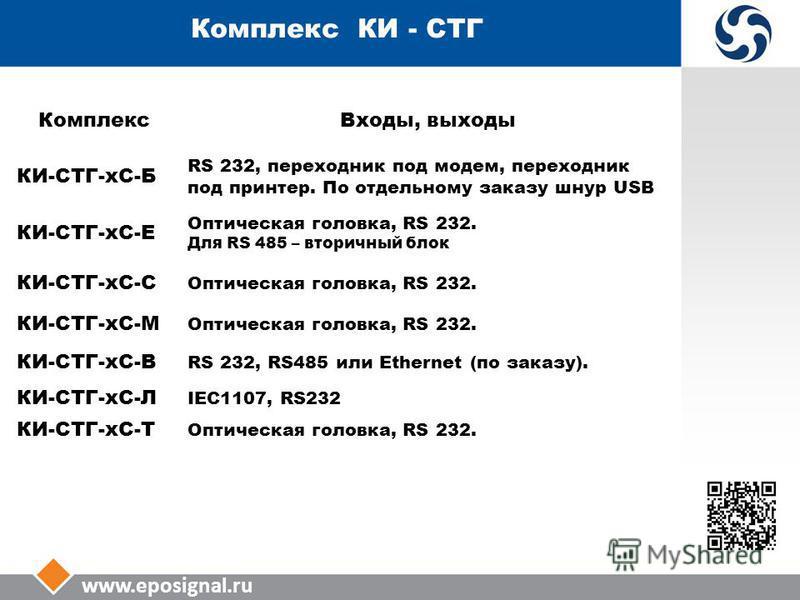 www.eposignal.ru Комплекс КИ - СТГ Комплекс Входы, выходы КИ-СТГ-КС-Б RS 232, переходник под модем, переходник под принтер. По отдельному заказу шнур USB КИ-СТГ-КС-Е Оптическая головка, RS 232. Для RS 485 – вторичный блок КИ-СТГ-КС-С Оптическая голов