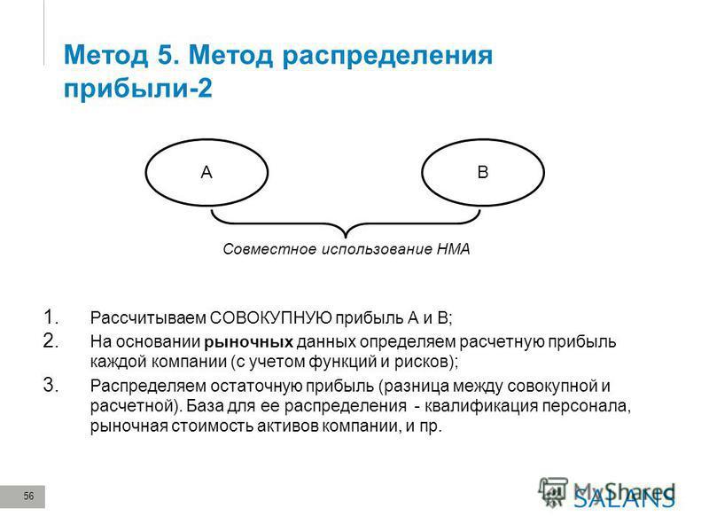 56 Метод 5. Метод распределения прибыли-2 Совместное использование НМА 1. Рассчитываем СОВОКУПНУЮ прибыль А и В; 2. На основании рыночных данных определяем расчетную прибыль каждой компании (с учетом функций и рисков); 3. Распределяем остаточную приб