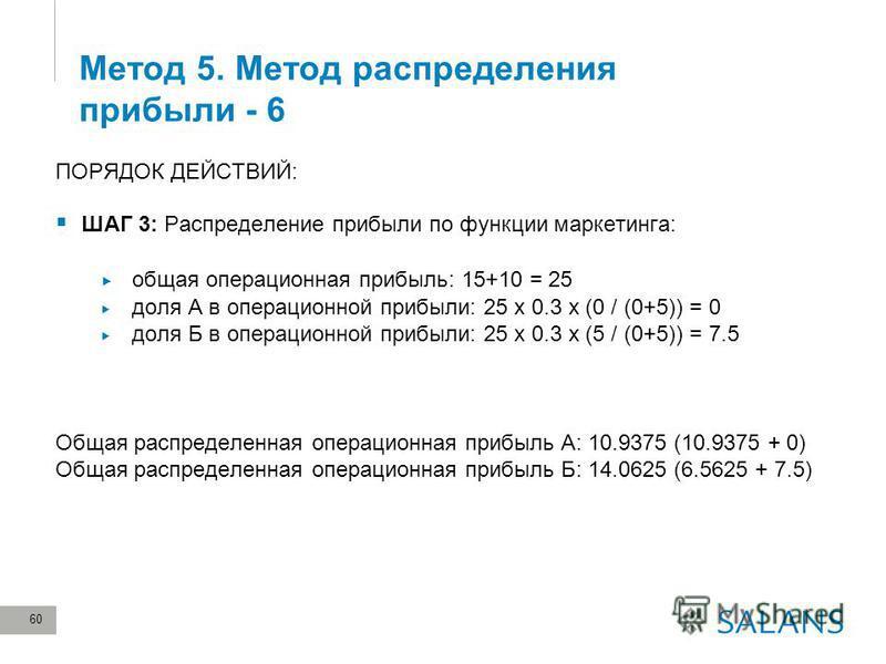 60 Метод 5. Метод распределения прибыли - 6 ПОРЯДОК ДЕЙСТВИЙ: ШАГ 3: Распределение прибыли по функции маркетинга: общая операционная прибыль: 15+10 = 25 доля А в операционной прибыли: 25 x 0.3 x (0 / (0+5)) = 0 доля Б в операционной прибыли: 25 x 0.3