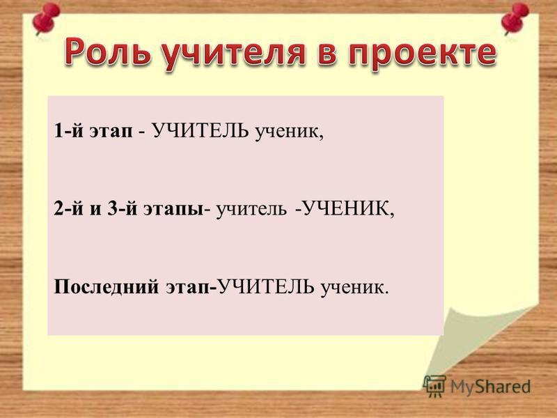 1-й этап - УЧИТЕЛЬ ученик, 2-й и 3-й этапы- учитель -УЧЕНИК, Последний этап-УЧИТЕЛЬ ученик.