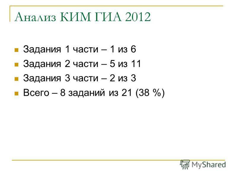 Анализ КИМ ГИА 2012 Задания 1 части – 1 из 6 Задания 2 части – 5 из 11 Задания 3 части – 2 из 3 Всего – 8 заданий из 21 (38 %)